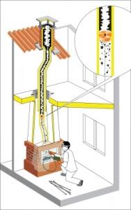TORNADO-chimney-clenaing-kit _1.2