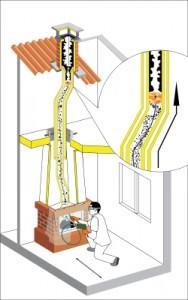 TORNADO-chimney-clenaing-kit _1.3