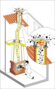 TORNADO-chimney-clenaing-kit _1.4